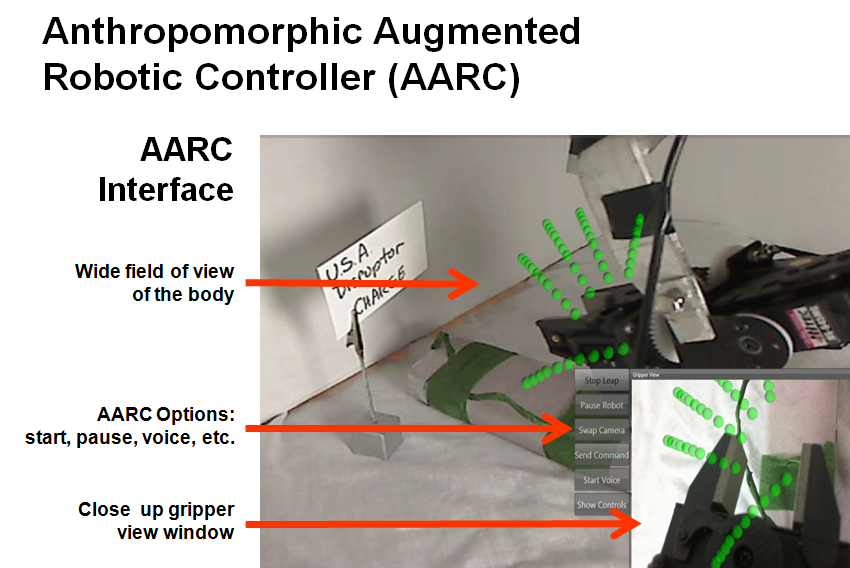 Interface Of AARC